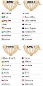 Bombo del sorteo al Mundial Sudáfrica 2010