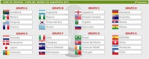 Resultado final del sorteo al Mundial Sudáfrica 2010