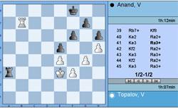 Posición final de la tercera partida, Anand con blancas